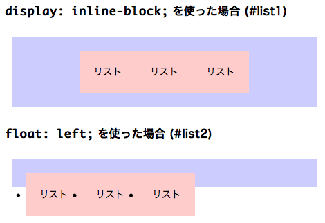 inline-block と float を使ったサンプル Screenshot with Firefox3.5