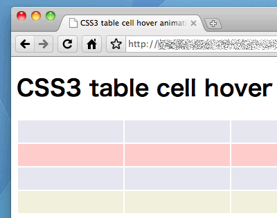 CSS table cell hover animation screenshot