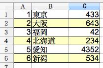 OpenOffice.org ハイライト表示 ScreenShot