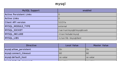 phpinfo での MySQL 情報