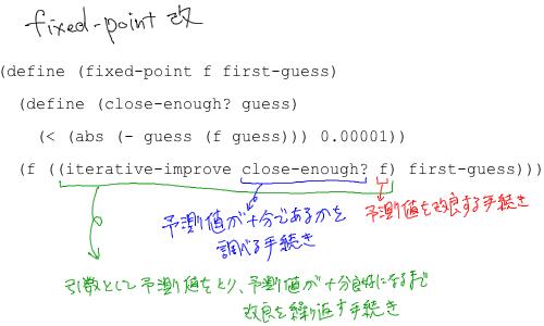 SICP 問題1.46
